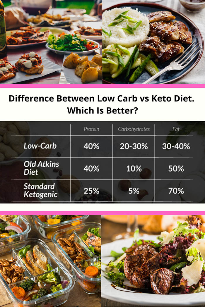 Difference-Between-Low-Carb-vs-Keto-Diet.-Which-Is-Better